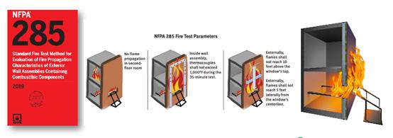 建筑外墙材料 防火材料 外墙翻新 防火耐火 结构地板 防火材料